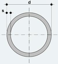 Труба CPVC