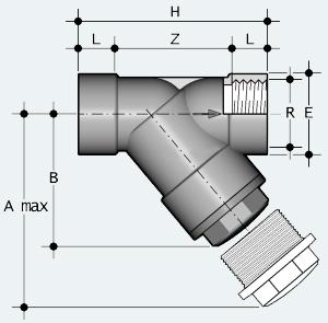 Сетчатый фильтр ПВХ с внутренней резьбой (RVFV - RVFT)