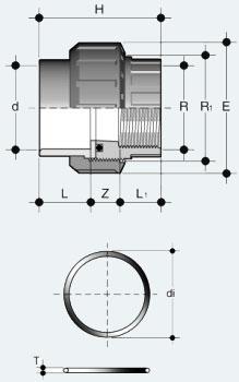 Разборная муфта ПВХ с внутренней резьбой (BIFV)