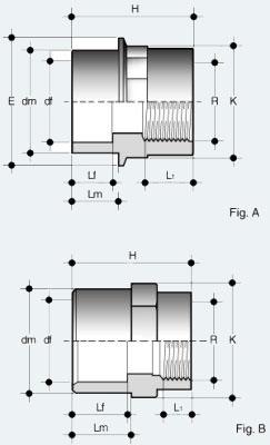 Двойной муфтовый адаптор ПВХ с внутренней резьбой (DIFV)