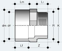Двойной муфтовый адаптор ПВХ с наружней резьбой (KIFV)