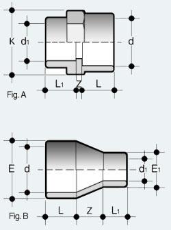 Переходня муфта ПВХ (MRIV)