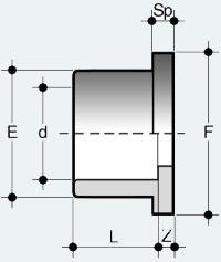 Бурт с гладкой поверхностью ПВХ (QPV)