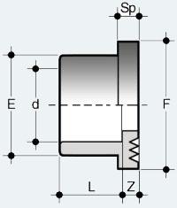 Бурт с зубчатой поверхностью ПВХ (QRV)