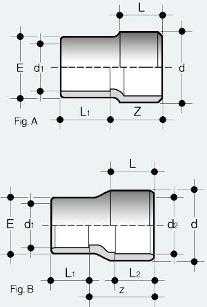 Переходня втулка ПВХ (RIV)