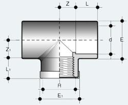 Переходной тройник ПВХ с внутренней резьбой с усиливающим металлическим кольцом (TIMV)